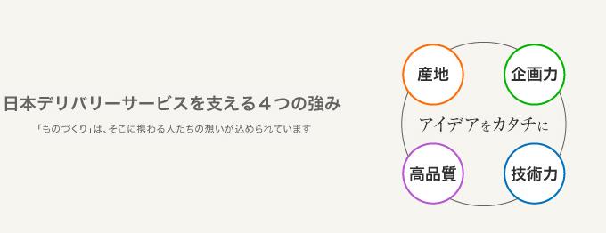 日本デリバリーサービスを支える4つの強み
